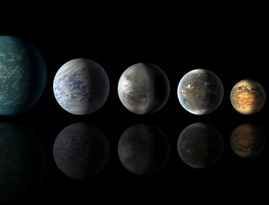 planetary lineup